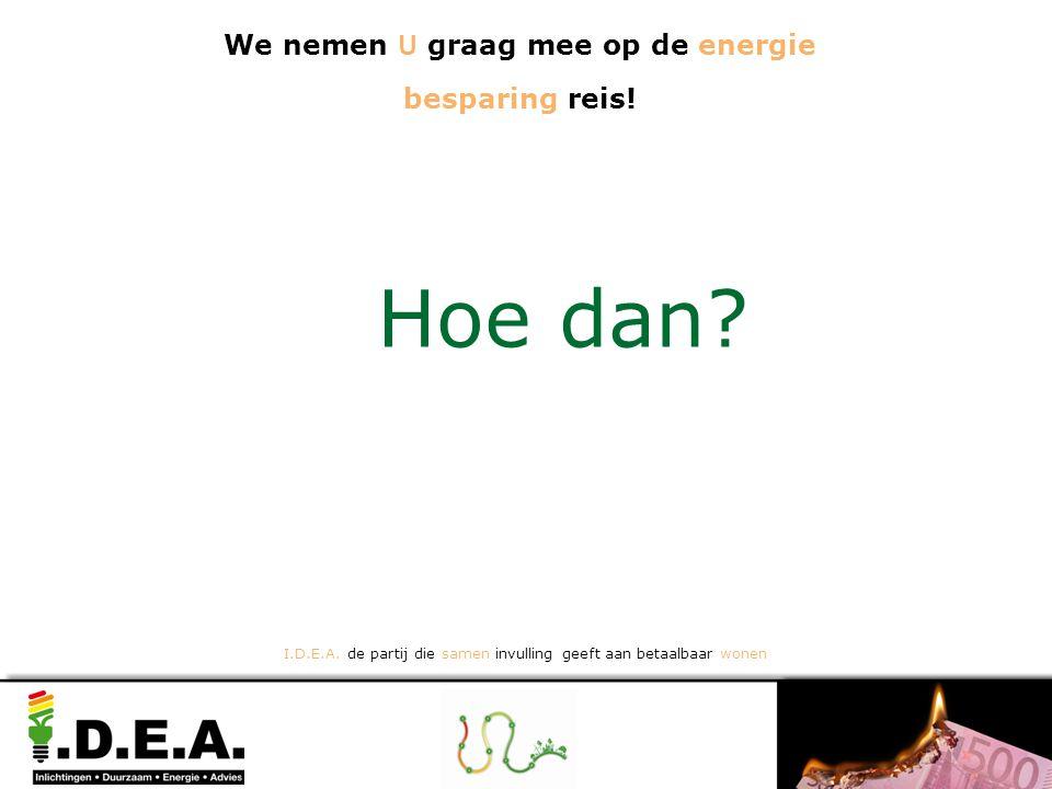 I.D.E.A. de partij die samen invulling geeft aan betaalbaar wonen Hoe dan? We nemen U graag mee op de energie besparing reis!