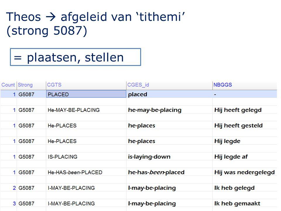 Theos  afgeleid van 'tithemi' (strong 5087) = plaatsen, stellen