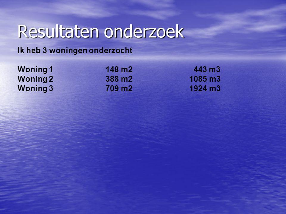 Resultaten onderzoek Ik heb 3 woningen onderzocht Woning 1 148 m2 443 m3 Woning 2 388 m2 1085 m3 Woning 3 709 m2 1924 m3