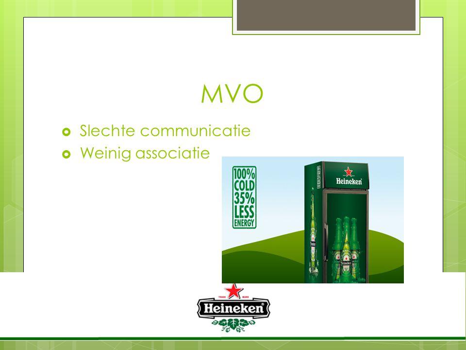 MVO  Slechte communicatie  Weinig associatie