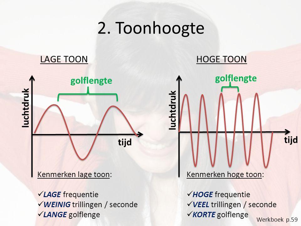 2. Toonhoogte LAGE TOONHOGE TOON golflengte tijd luchtdruk Kenmerken lage toon: LAGE frequentie WEINIG trillingen / seconde LANGE golflenge Kenmerken