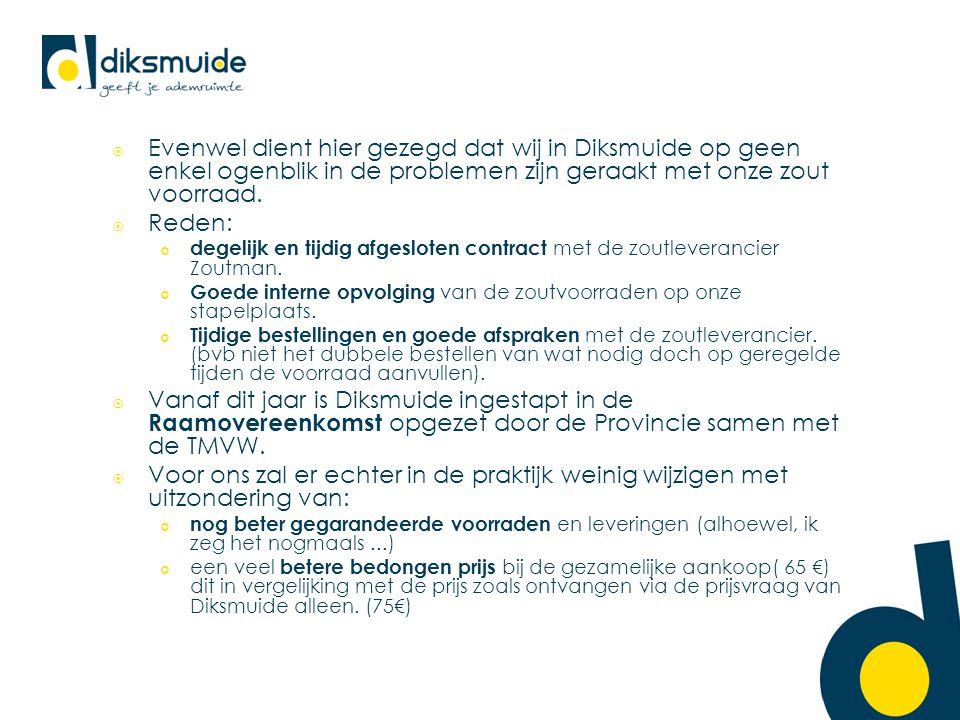  Evenwel dient hier gezegd dat wij in Diksmuide op geen enkel ogenblik in de problemen zijn geraakt met onze zout voorraad.