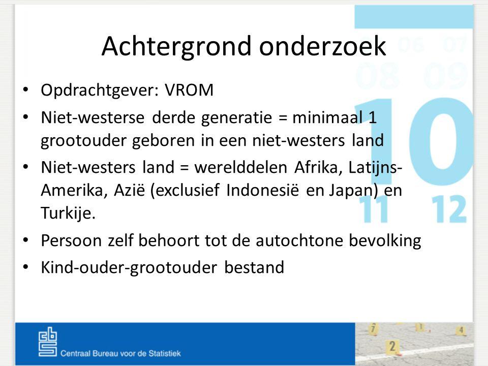Leeftijdsopbouw Zeer jonge bevolkingsgroep (80% < 15 jaar) Populatieafbakening tot en met 44 jaar 3e generatie niet-westersAutochtonen excl.