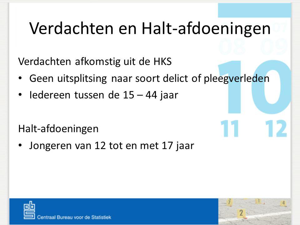 Verdachten en Halt-afdoeningen Verdachten afkomstig uit de HKS Geen uitsplitsing naar soort delict of pleegverleden Iedereen tussen de 15 – 44 jaar Ha