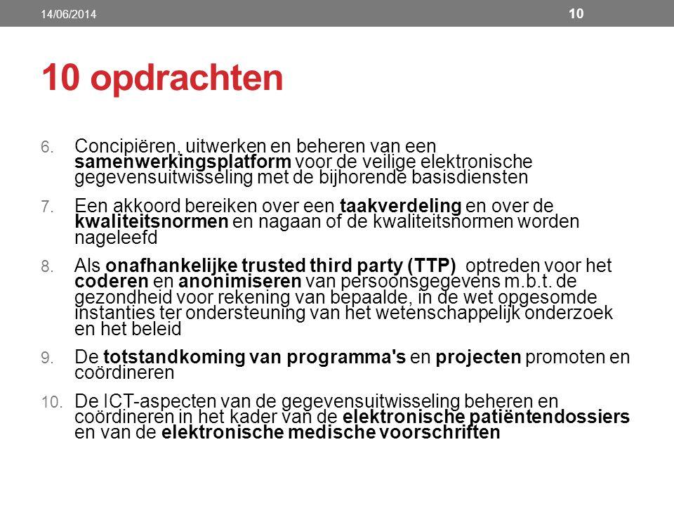 10 opdrachten 6. Concipiëren, uitwerken en beheren van een samenwerkingsplatform voor de veilige elektronische gegevensuitwisseling met de bijhorende