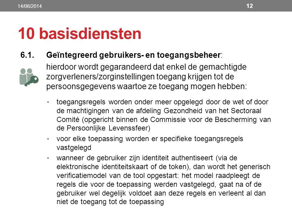 6.1.Geïntegreerd gebruikers- en toegangsbeheer: hierdoor wordt gegarandeerd dat enkel de gemachtigde zorgverleners/zorginstellingen toegang krijgen to