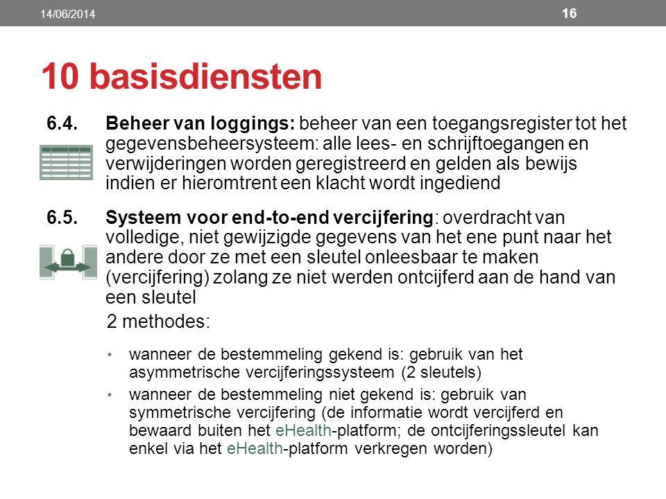 6.4.Beheer van loggings: beheer van een toegangsregister tot het gegevensbeheersysteem: alle lees- en schrijftoegangen en verwijderingen worden geregi