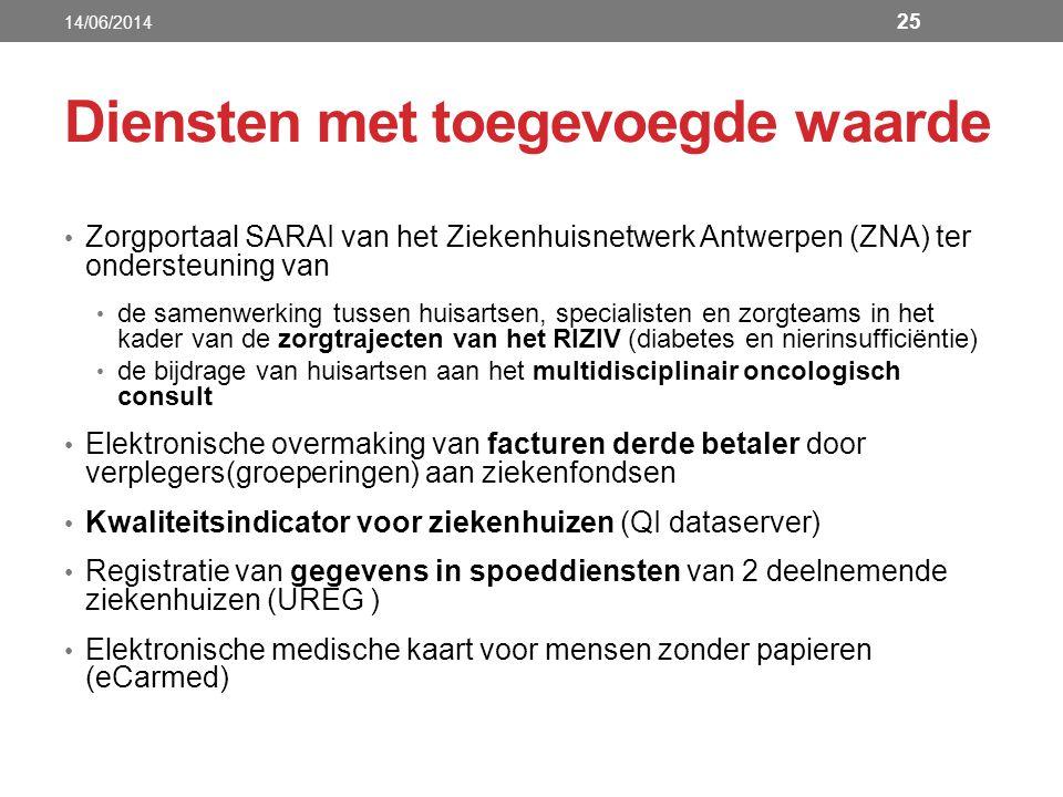 Diensten met toegevoegde waarde Zorgportaal SARAI van het Ziekenhuisnetwerk Antwerpen (ZNA) ter ondersteuning van de samenwerking tussen huisartsen, s