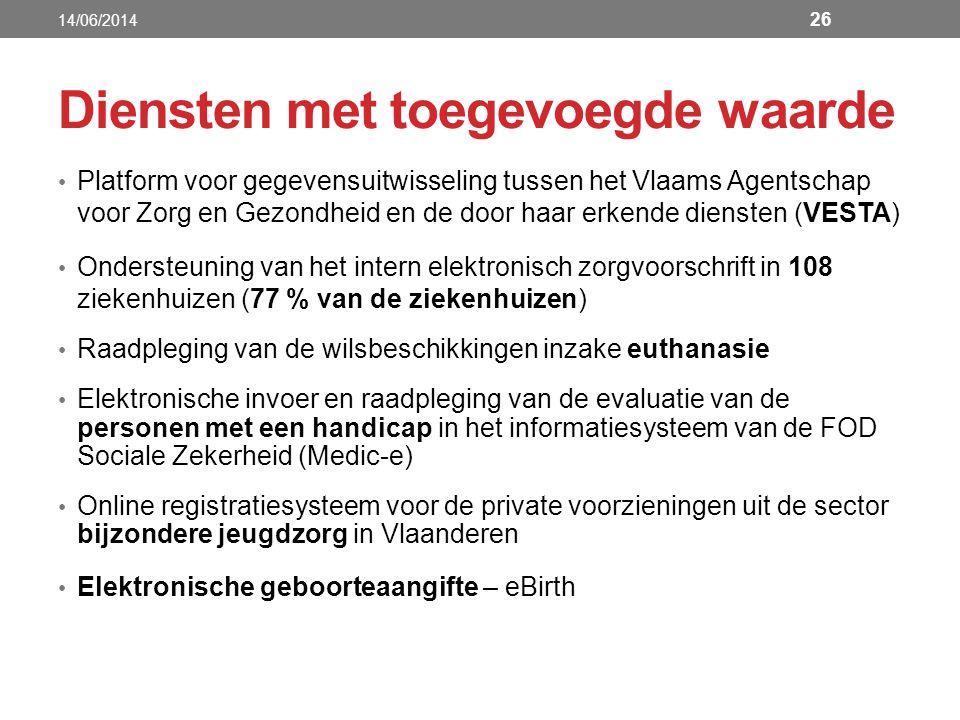 Platform voor gegevensuitwisseling tussen het Vlaams Agentschap voor Zorg en Gezondheid en de door haar erkende diensten (VESTA) Ondersteuning van het
