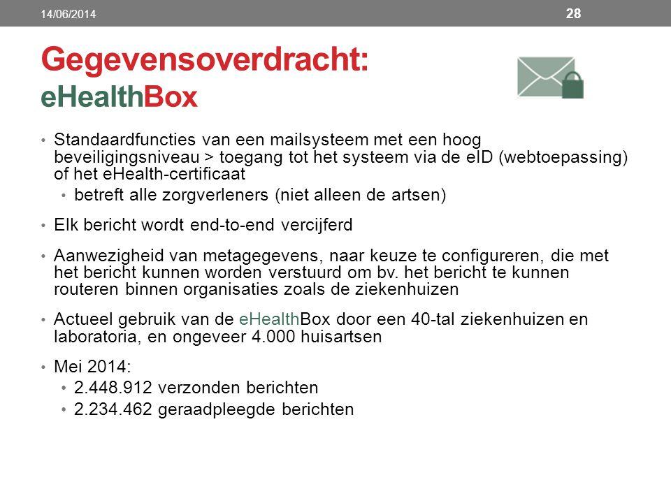 Gegevensoverdracht: eHealthBox Standaardfuncties van een mailsysteem met een hoog beveiligingsniveau > toegang tot het systeem via de eID (webtoepassi