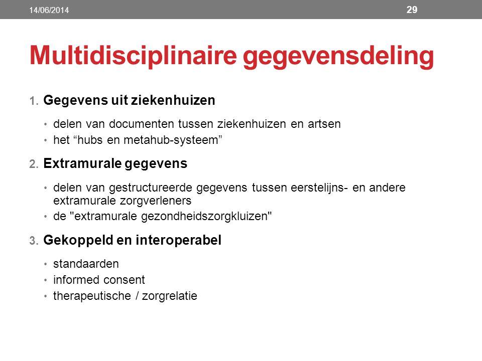 """1. Gegevens uit ziekenhuizen delen van documenten tussen ziekenhuizen en artsen het """"hubs en metahub-systeem"""" 2. Extramurale gegevens delen van gestru"""