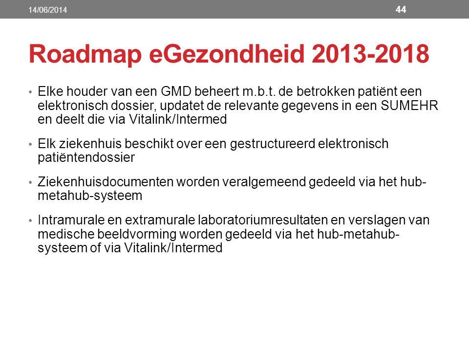 Roadmap eGezondheid 2013-2018 Elke houder van een GMD beheert m.b.t. de betrokken patiënt een elektronisch dossier, updatet de relevante gegevens in e