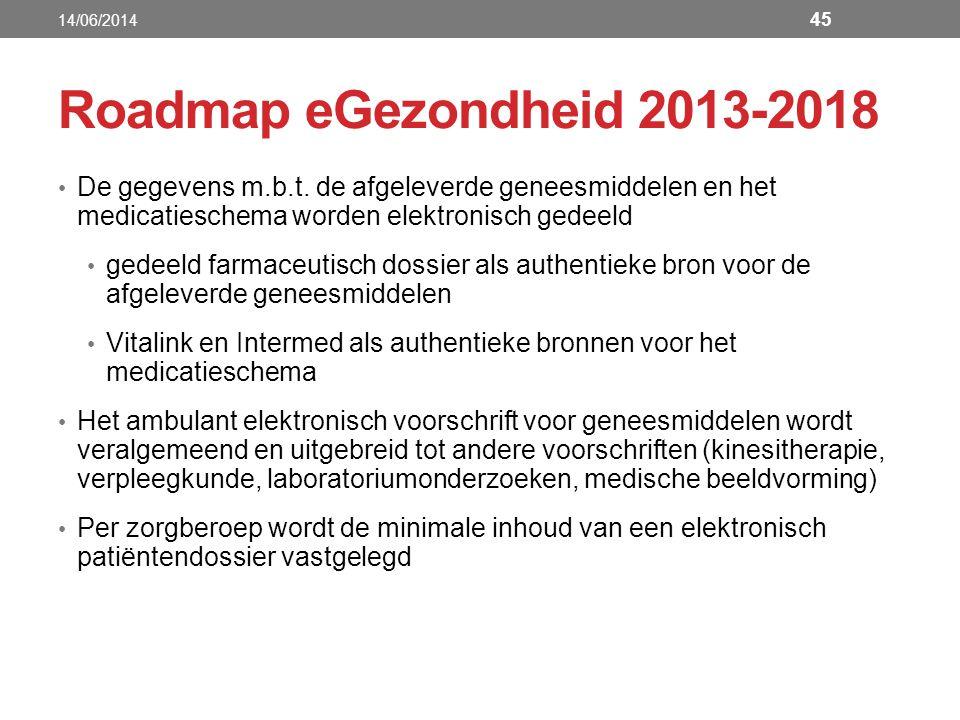 Roadmap eGezondheid 2013-2018 De gegevens m.b.t. de afgeleverde geneesmiddelen en het medicatieschema worden elektronisch gedeeld gedeeld farmaceutisc