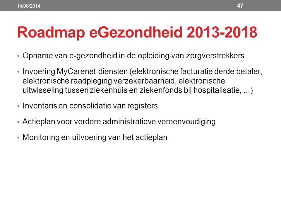 Roadmap eGezondheid 2013-2018 Opname van e-gezondheid in de opleiding van zorgverstrekkers Invoering MyCarenet-diensten (elektronische facturatie derd
