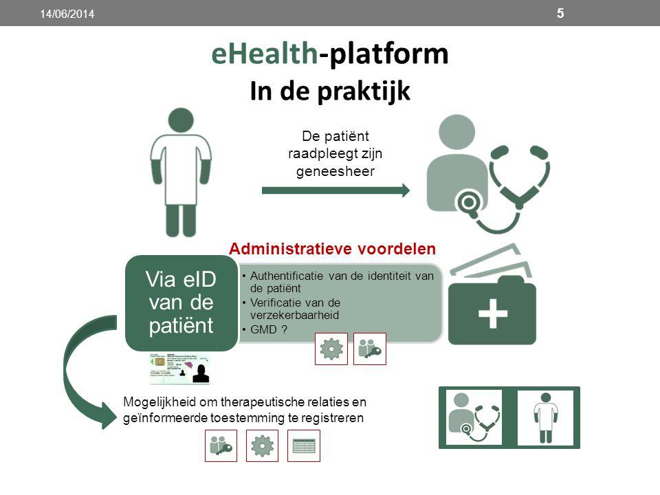 eHealth-platform In de praktijk De patiënt raadpleegt zijn geneesheer Administratieve voordelen Mogelijkheid om therapeutische relaties en geïnformeer