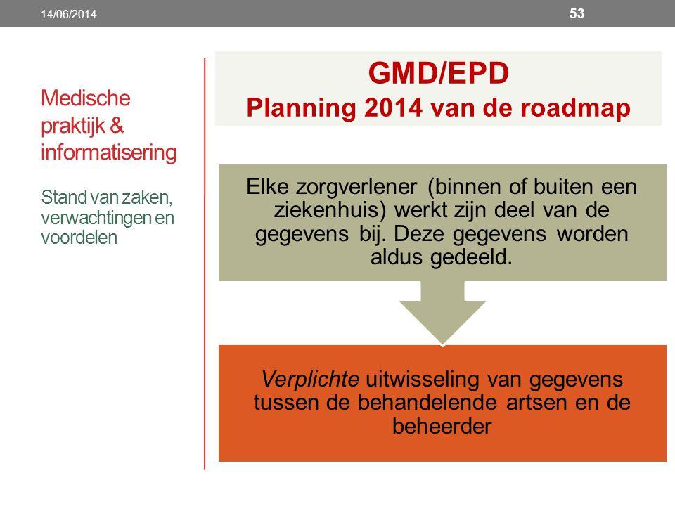 Medische praktijk & informatisering Stand van zaken, verwachtingen en voordelen 14/06/2014 53 Verplichte uitwisseling van gegevens tussen de behandele