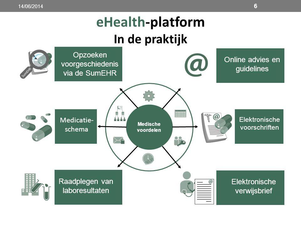 Medische voordelen Raadplegen van laboresultaten Opzoeken voorgeschiedenis via de SumEHR Medicatie- schema Online advies en guidelines Elektronische v