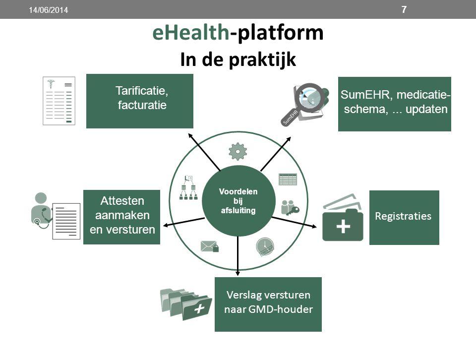 Voordelen bij afsluiting eHealth-platform In de praktijk Tarificatie, facturatie Attesten aanmaken en versturen SumEHR, medicatie- schema,... updaten