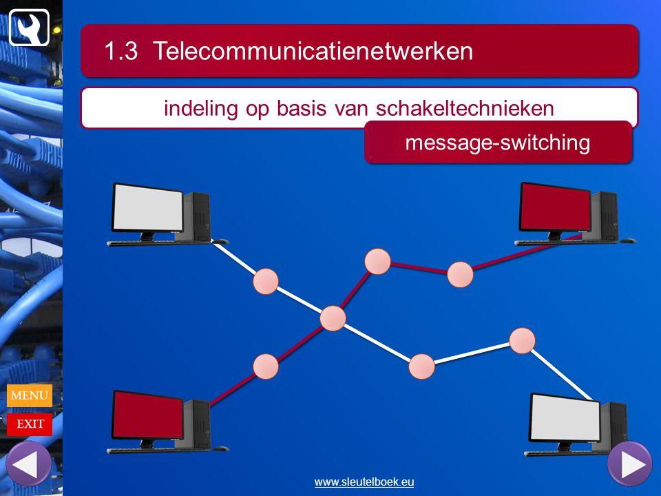 1.3 Telecommunicatienetwerken www.sleutelboek.eu indeling op basis van schakeltechnieken message-switching