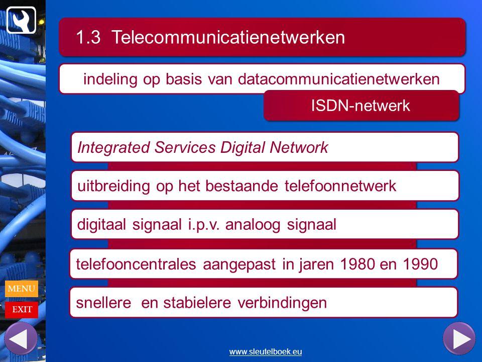 1.3 Telecommunicatienetwerken www.sleutelboek.eu indeling op basis van datacommunicatienetwerken ISDN-netwerk Integrated Services Digital Network uitbreiding op het bestaande telefoonnetwerk telefooncentrales aangepast in jaren 1980 en 1990 snellere en stabielere verbindingen digitaal signaal i.p.v.