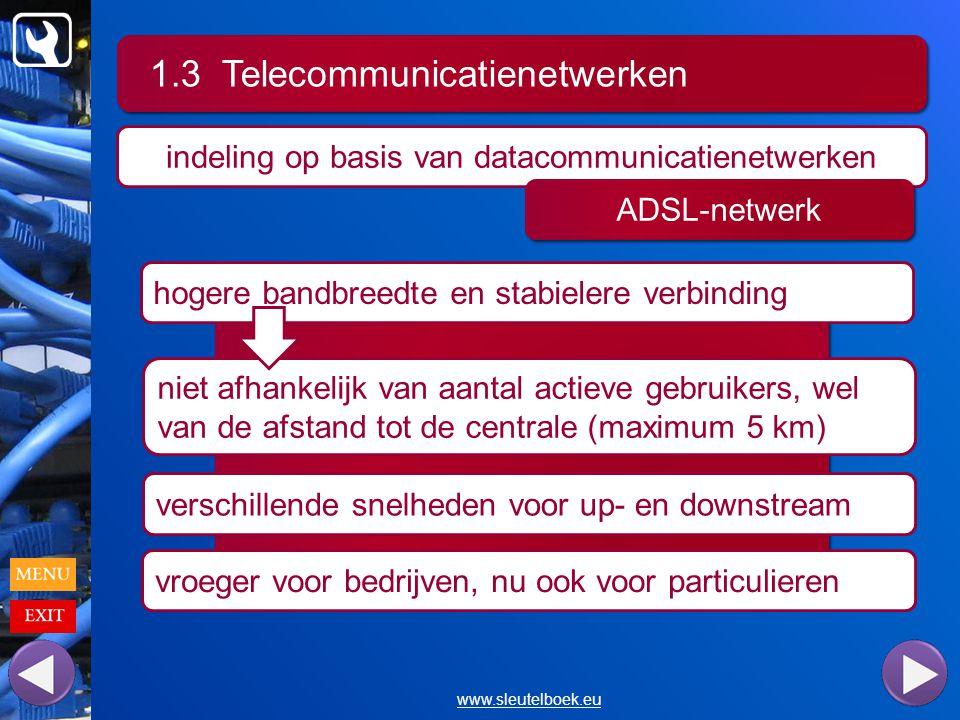 1.3 Telecommunicatienetwerken www.sleutelboek.eu indeling op basis van datacommunicatienetwerken ADSL-netwerk hogere bandbreedte en stabielere verbinding niet afhankelijk van aantal actieve gebruikers, wel van de afstand tot de centrale (maximum 5 km) verschillende snelheden voor up- en downstream vroeger voor bedrijven, nu ook voor particulieren