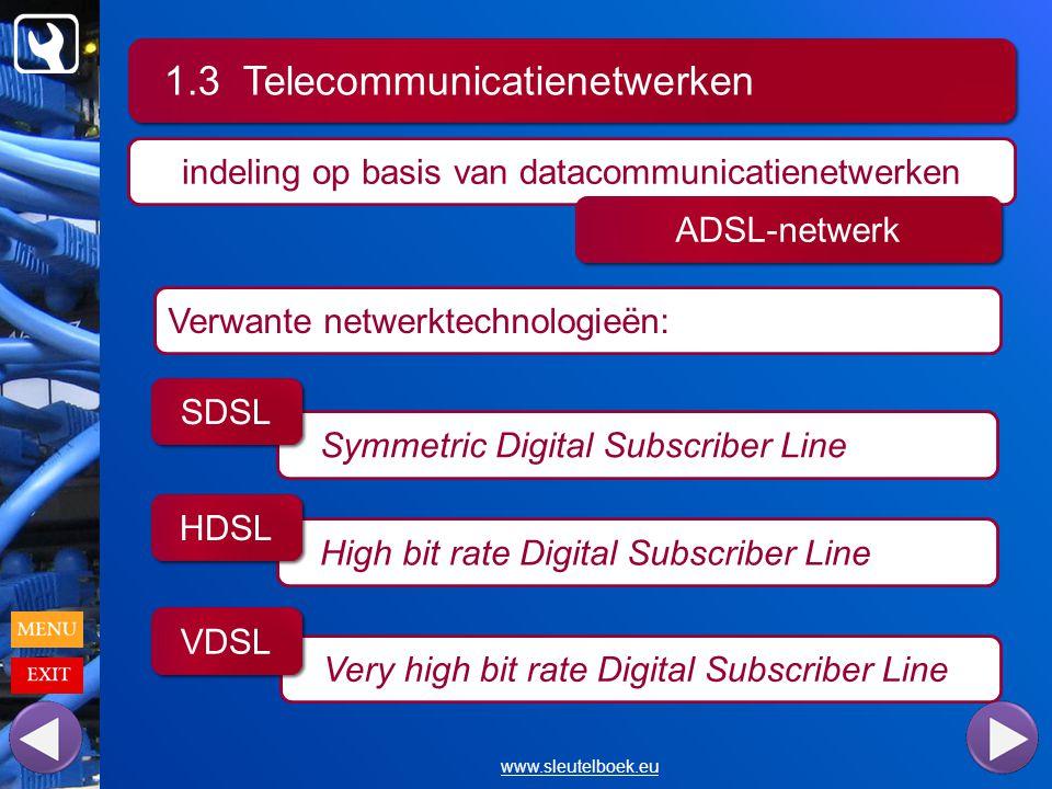 Very high bit rate Digital Subscriber Line High bit rate Digital Subscriber Line Symmetric Digital Subscriber Line 1.3 Telecommunicatienetwerken www.sleutelboek.eu indeling op basis van datacommunicatienetwerken ADSL-netwerk Verwante netwerktechnologieën: SDSL HDSL VDSL