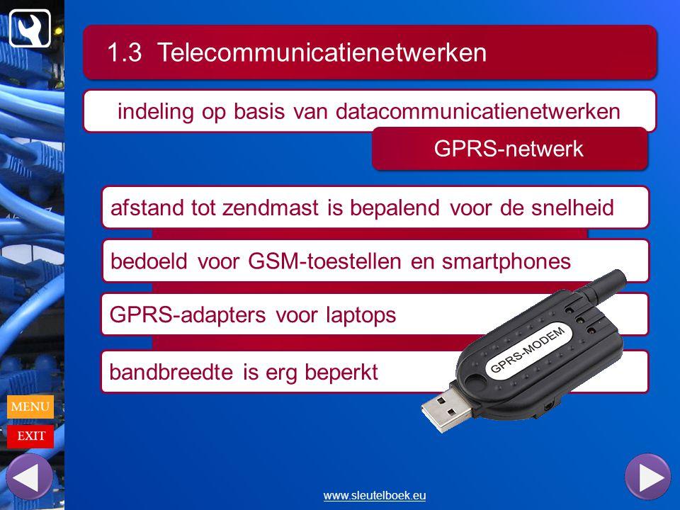 bandbreedte is erg beperkt 1.3 Telecommunicatienetwerken www.sleutelboek.eu indeling op basis van datacommunicatienetwerken GPRS-netwerk afstand tot zendmast is bepalend voor de snelheid bedoeld voor GSM-toestellen en smartphones GPRS-adapters voor laptops