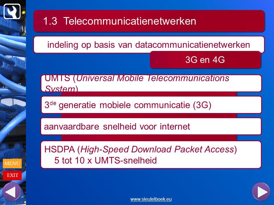 HSDPA (High-Speed Download Packet Access) 5 tot 10 x UMTS-snelheid 1.3 Telecommunicatienetwerken www.sleutelboek.eu indeling op basis van datacommunicatienetwerken 3G en 4G UMTS (Universal Mobile Telecommunications System) 3 de generatie mobiele communicatie (3G) aanvaardbare snelheid voor internet