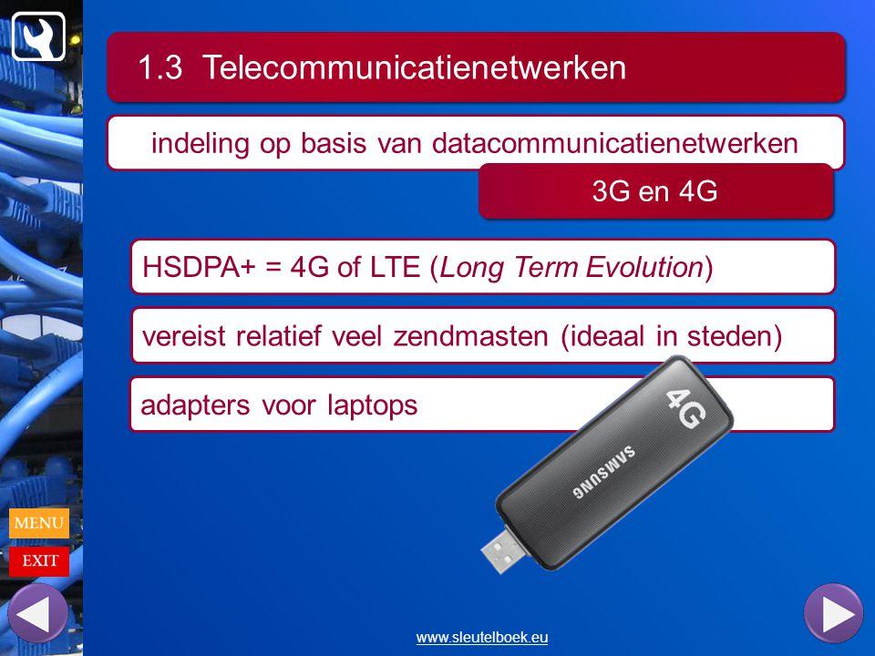 1.3 Telecommunicatienetwerken www.sleutelboek.eu indeling op basis van datacommunicatienetwerken 3G en 4G HSDPA+ = 4G of LTE (Long Term Evolution) vereist relatief veel zendmasten (ideaal in steden) adapters voor laptops