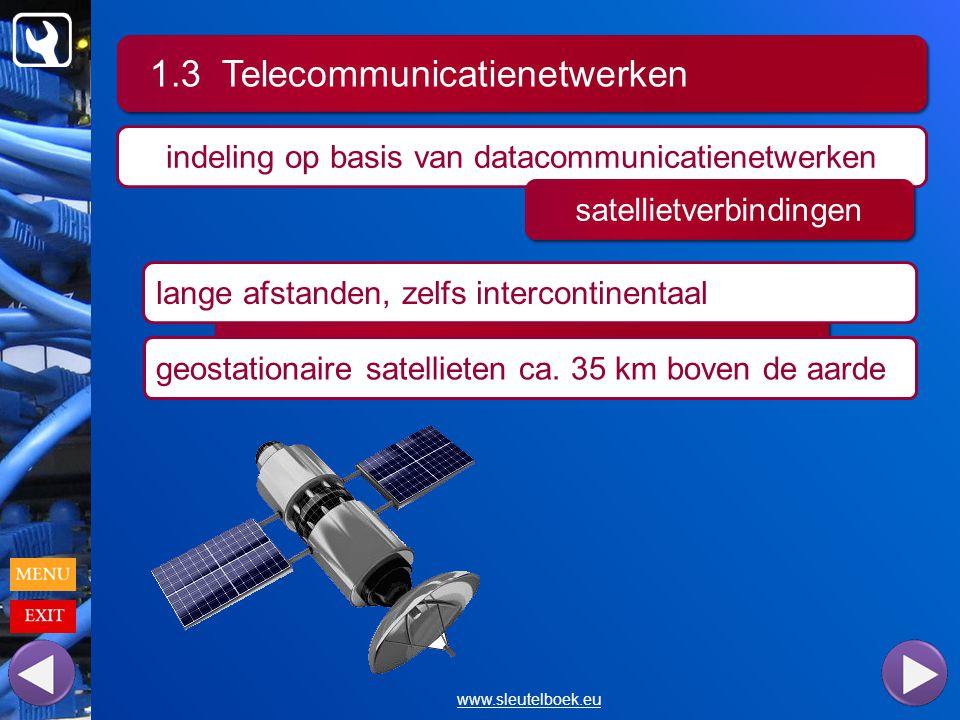 1.3 Telecommunicatienetwerken www.sleutelboek.eu indeling op basis van datacommunicatienetwerken satellietverbindingen lange afstanden, zelfs intercontinentaal geostationaire satellieten ca.