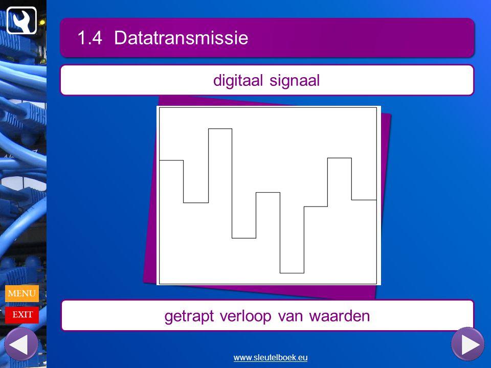 1.4 Datatransmissie www.sleutelboek.eu digitaal signaal getrapt verloop van waarden