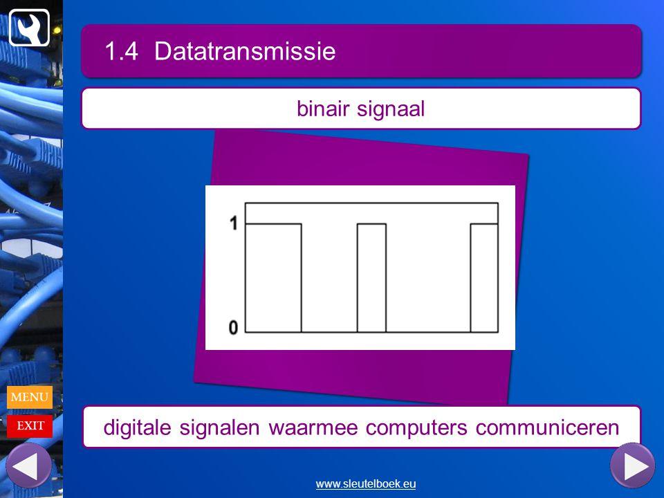 1.4 Datatransmissie www.sleutelboek.eu binair signaal digitale signalen waarmee computers communiceren