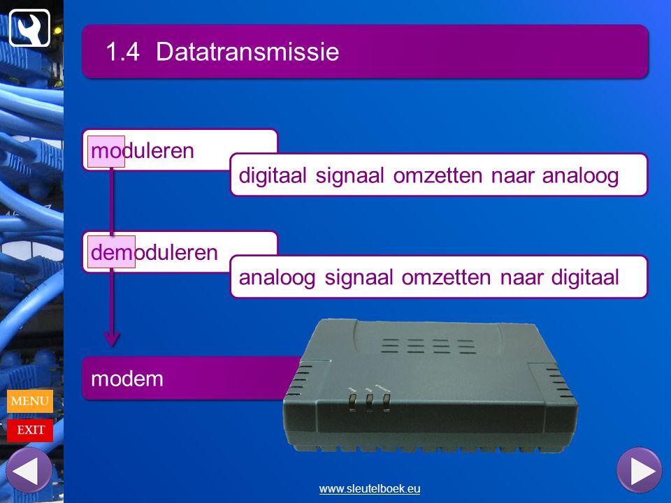 1.4 Datatransmissie www.sleutelboek.eu moduleren digitaal signaal omzetten naar analoog demoduleren analoog signaal omzetten naar digitaal modem