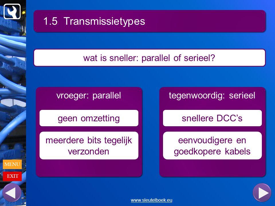 1.5 Transmissietypes www.sleutelboek.eu wat is sneller: parallel of serieel.