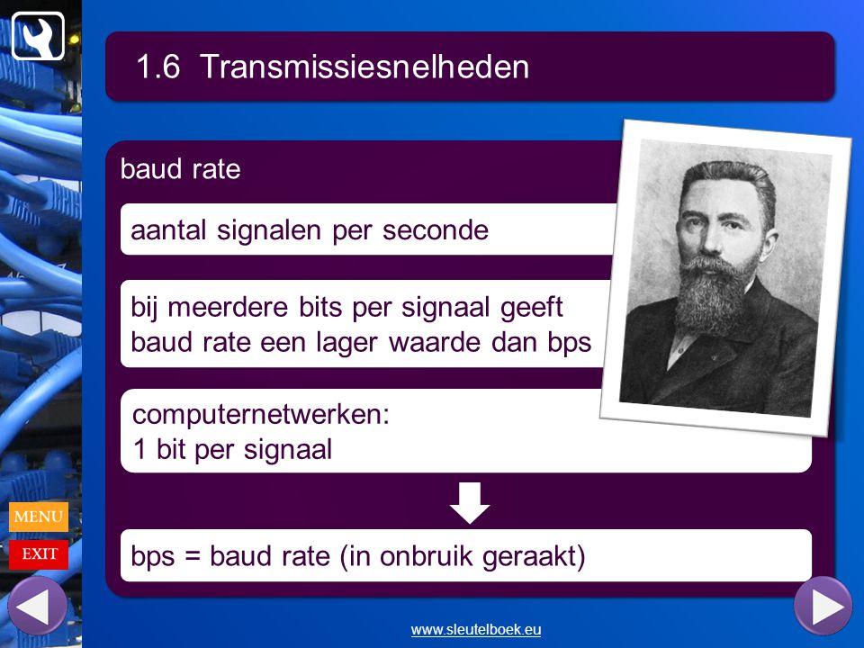 1.6 Transmissiesnelheden www.sleutelboek.eu baud rate aantal signalen per seconde bij meerdere bits per signaal geeft baud rate een lager waarde dan bps computernetwerken: 1 bit per signaal bps = baud rate (in onbruik geraakt)
