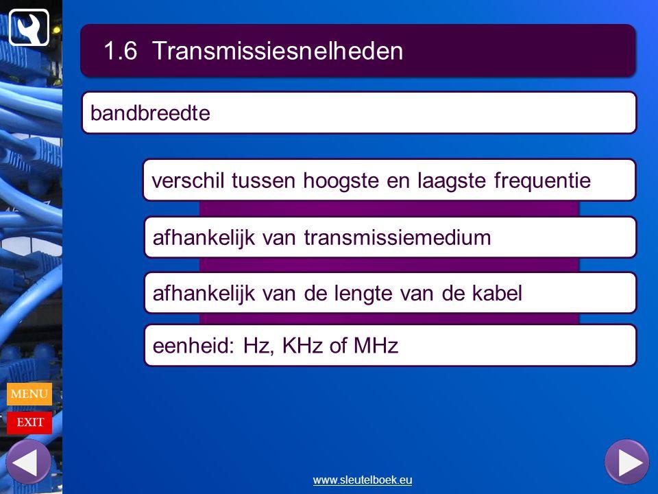 1.6 Transmissiesnelheden www.sleutelboek.eu bandbreedte verschil tussen hoogste en laagste frequentie afhankelijk van transmissiemedium afhankelijk van de lengte van de kabel eenheid: Hz, KHz of MHz