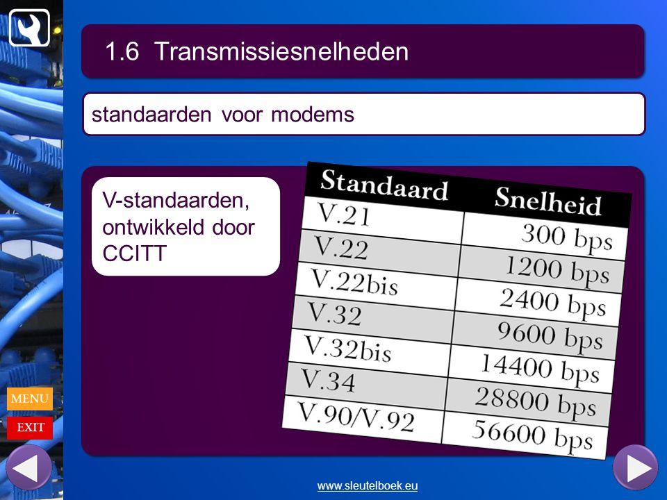 1.6 Transmissiesnelheden www.sleutelboek.eu standaarden voor modems V-standaarden, ontwikkeld door CCITT