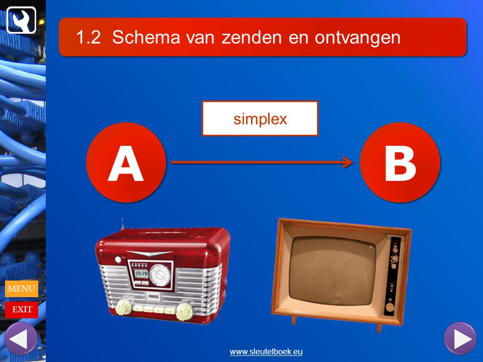 1.2 Schema van zenden en ontvangen www.sleutelboek.eu A A B B simplex