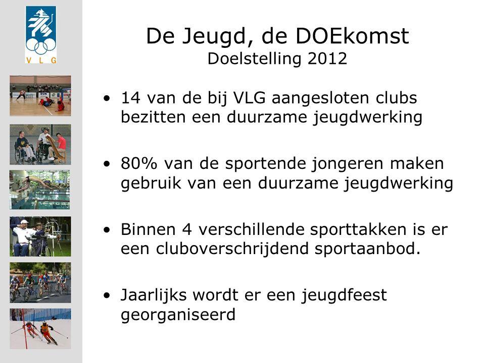 De Jeugd, de DOEkomst Doelstelling 2012 14 van de bij VLG aangesloten clubs bezitten een duurzame jeugdwerking 80% van de sportende jongeren maken gebruik van een duurzame jeugdwerking Binnen 4 verschillende sporttakken is er een cluboverschrijdend sportaanbod.