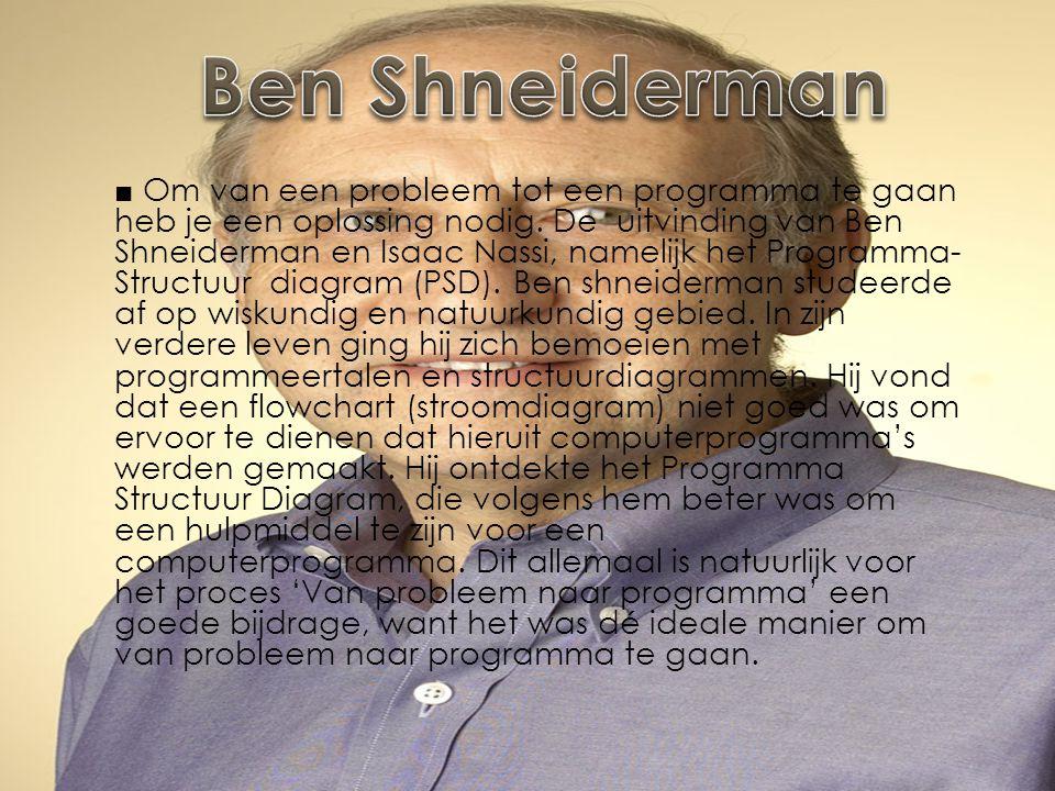 ■ Om van een probleem tot een programma te gaan heb je een oplossing nodig. De uitvinding van Ben Shneiderman en Isaac Nassi, namelijk het Programma-