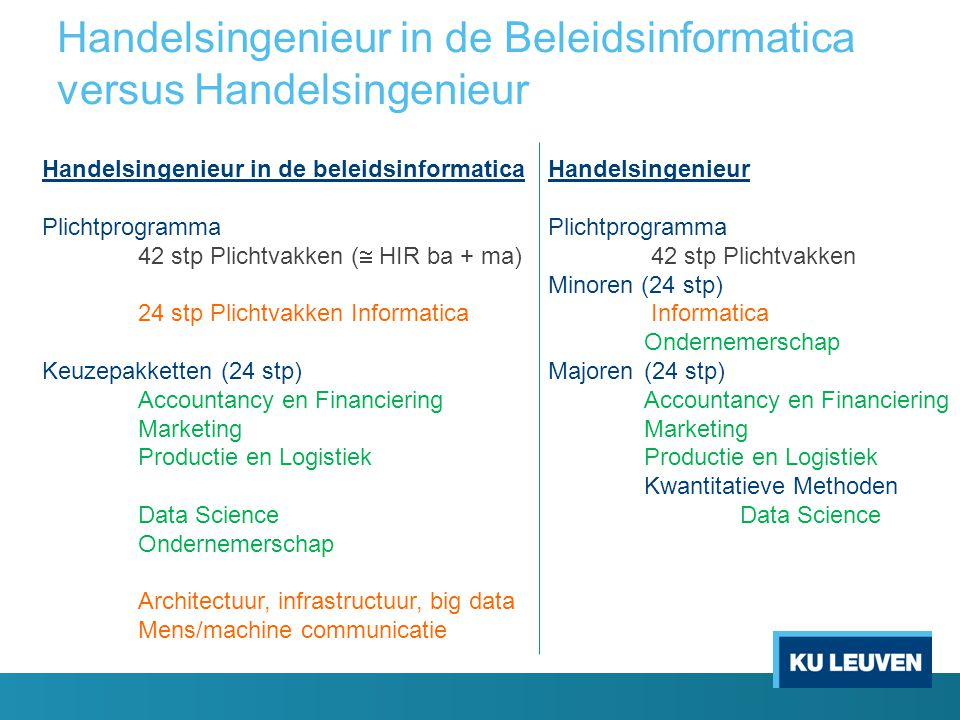 Handelsingenieur in de Beleidsinformatica versus Handelsingenieur Handelsingenieur in de beleidsinformatica Plichtprogramma 42 stp Plichtvakken (  HIR ba + ma) 24 stp Plichtvakken Informatica Keuzepakketten (24 stp) Accountancy en Financiering Marketing Productie en Logistiek Data Science Ondernemerschap Architectuur, infrastructuur, big data Mens/machine communicatie Handelsingenieur Plichtprogramma 42 stp Plichtvakken Minoren (24 stp) Informatica Ondernemerschap Majoren(24 stp) Accountancy en Financiering Marketing Productie en Logistiek Kwantitatieve Methoden Data Science