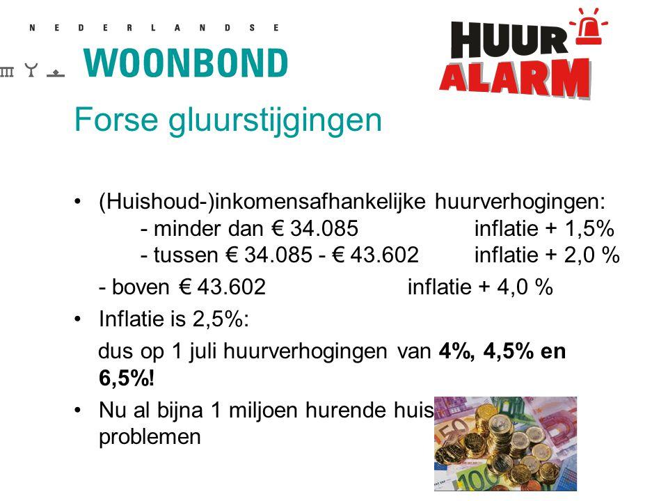 Forse gluurstijgingen (Huishoud-)inkomensafhankelijke huurverhogingen: - minder dan € 34.085 inflatie + 1,5% - tussen € 34.085 - € 43.602 inflatie + 2,0 % - boven € 43.602 inflatie + 4,0 % Inflatie is 2,5%: dus op 1 juli huurverhogingen van 4%, 4,5% en 6,5%.