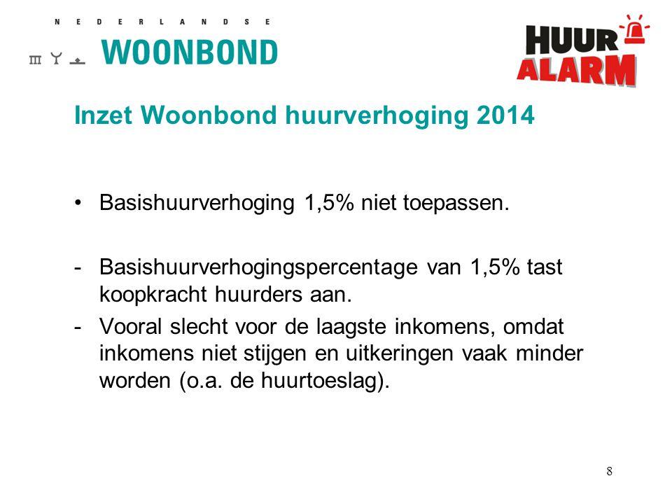 Inzet Woonbond huurverhoging 2014 Basishuurverhoging 1,5% niet toepassen.
