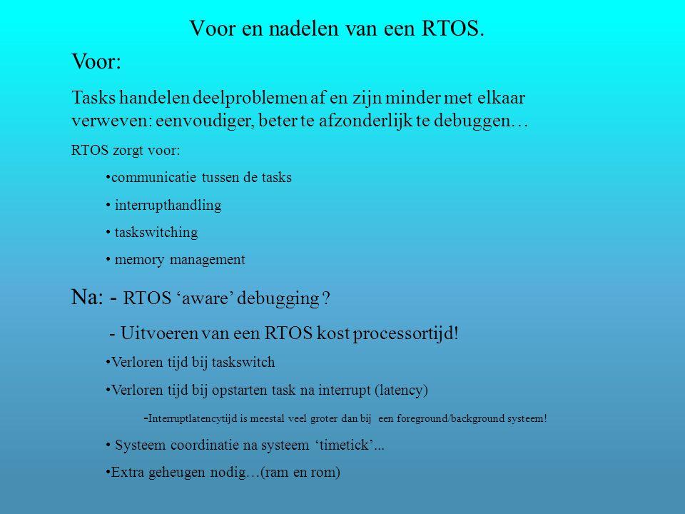 Voor en nadelen van een RTOS.