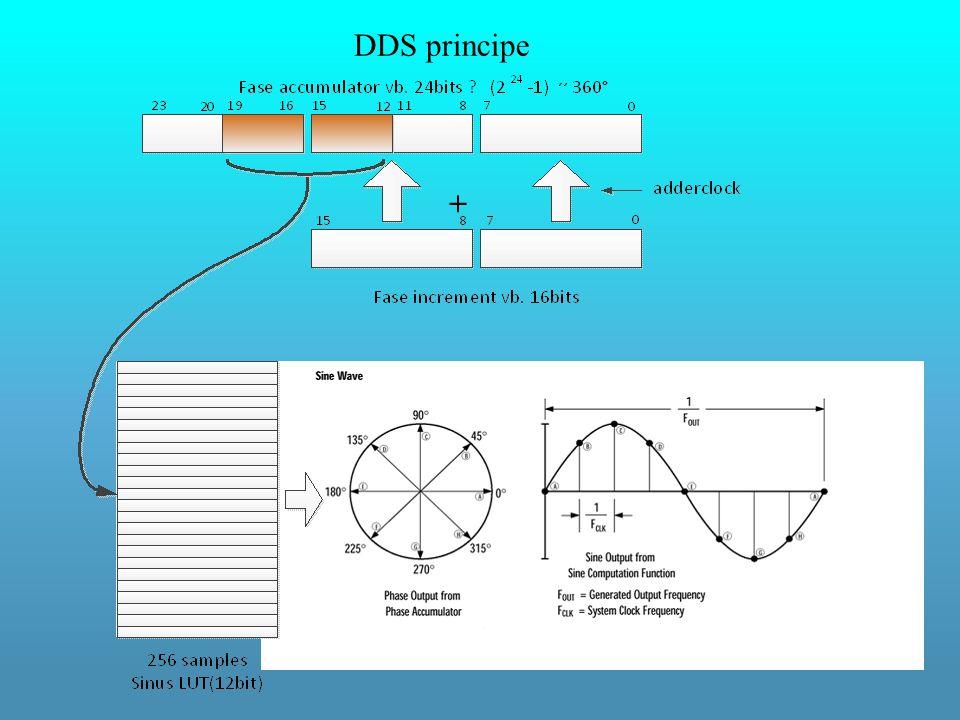 DDS principe +