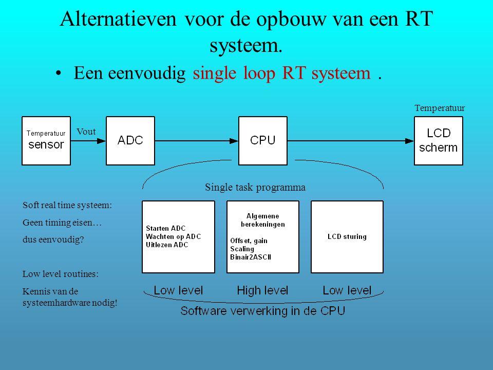 Alternatieven voor de opbouw van een RT systeem. Een eenvoudig single loop RT systeem.