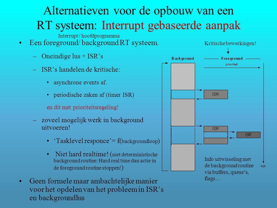 Alternatieven voor de opbouw van een RT systeem: Interrupt gebaseerde aanpak Een foreground/ background RT systeem.