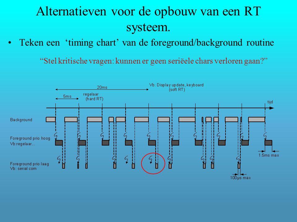 Alternatieven voor de opbouw van een RT systeem.