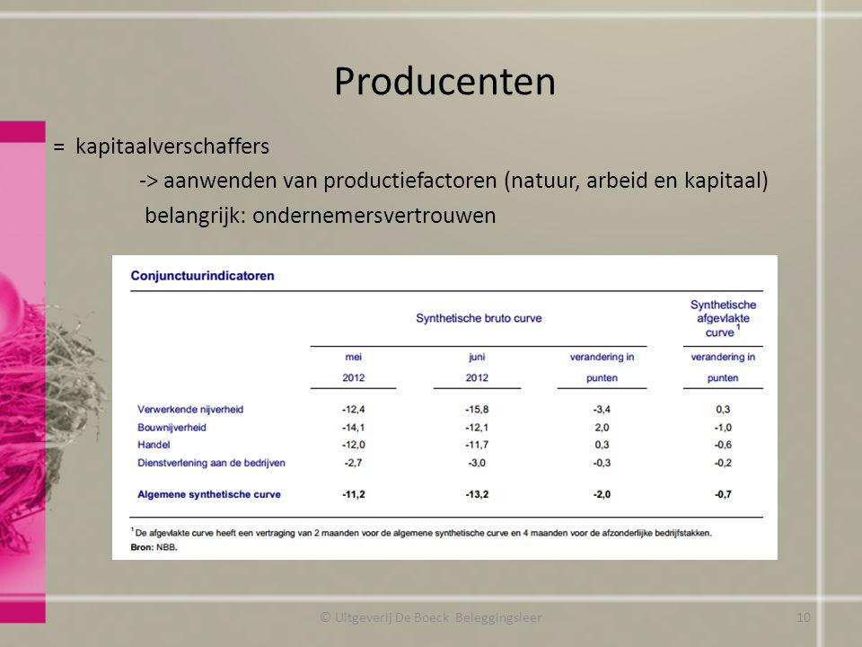 Producenten © Uitgeverij De Boeck Beleggingsleer10 = kapitaalverschaffers -> aanwenden van productiefactoren (natuur, arbeid en kapitaal) belangrijk: ondernemersvertrouwen