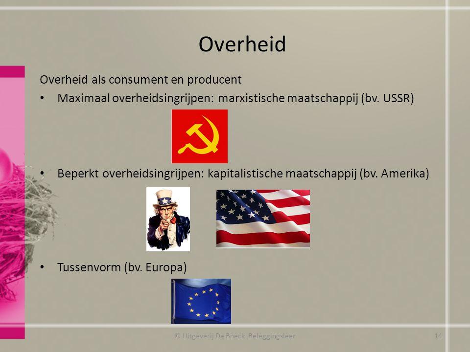 Overheid © Uitgeverij De Boeck Beleggingsleer14 Overheid als consument en producent Maximaal overheidsingrijpen: marxistische maatschappij (bv.
